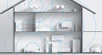 همه چیز درباره ی خانه هوشمند وای فای